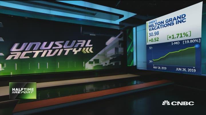Bulls Bet on Metals & Mining. Plus: the trade on Tesla