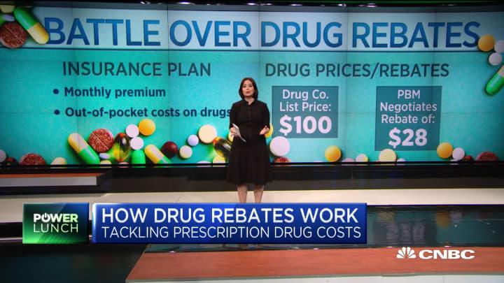 Here's how drug rebates work