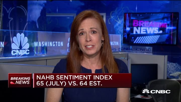 NAHB homebuilder sentiment index beats expectations for July