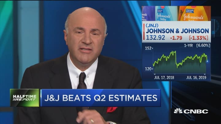 Johnson & Johnson, Domino's and more in the trader blitz