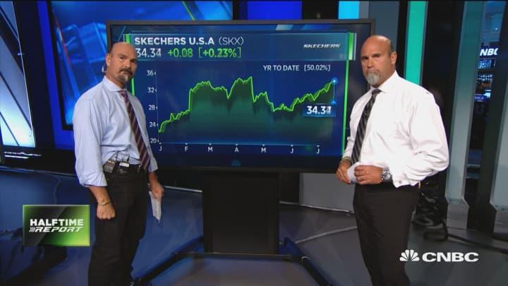 Options bulls making bets in financials, retail & industrials