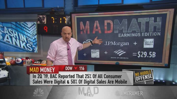 Cramer on why JP Morgan, Citi, Goldman Sachs and Bank of America are buys