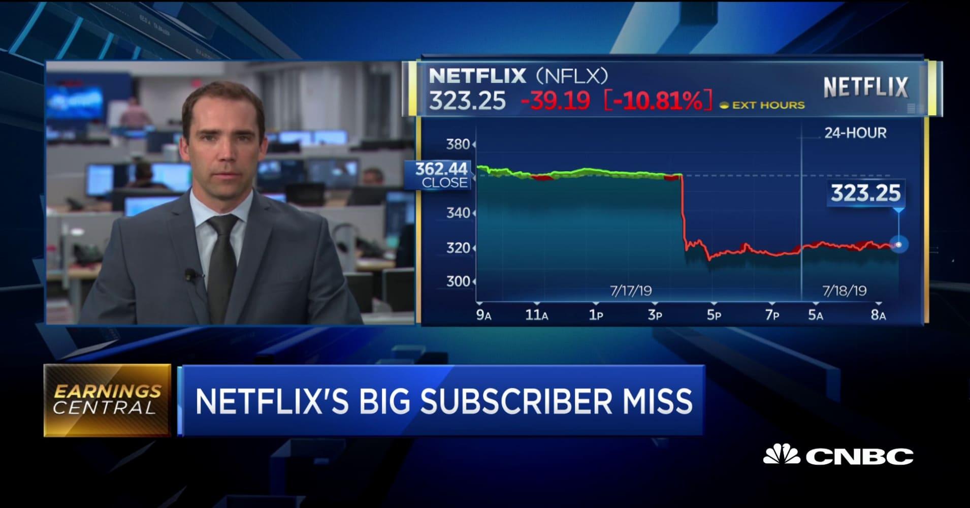 Netflix's third quarter shows signs of improvement, says analyst