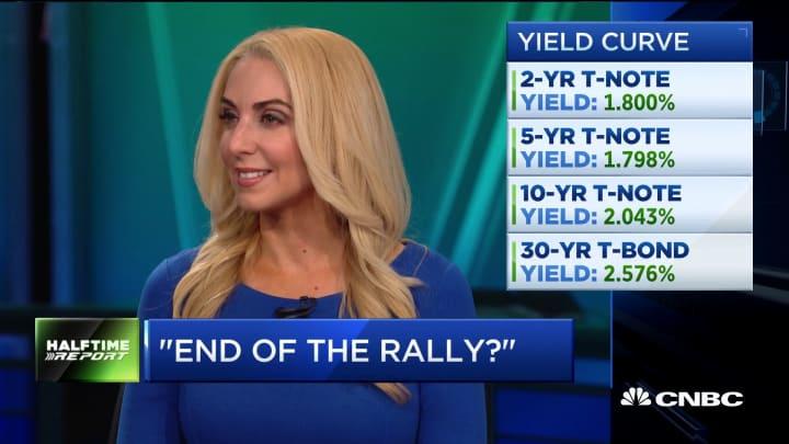Quadratic Capital CIO: The bond market is screaming