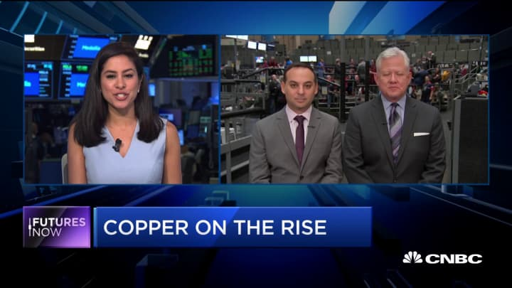 Futures Now: Copper breaking out above 2-month high