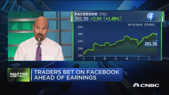 The big bet on Facebook. Plus: traders pile into this housing stock ahead of Fed meeting