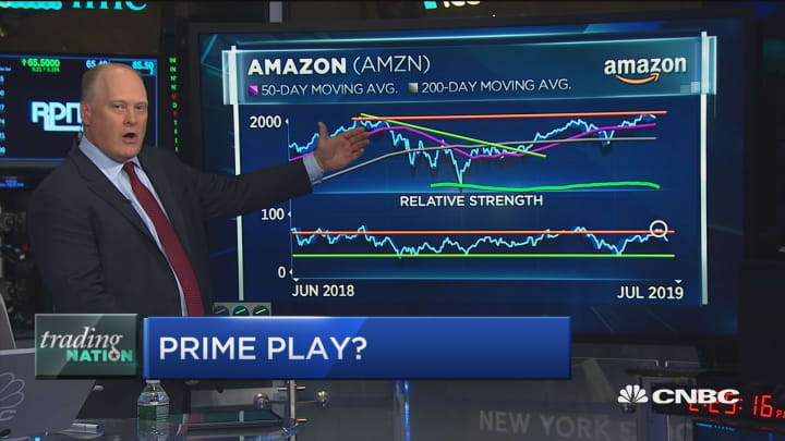 Here's why Amazon may be primed for a breakout