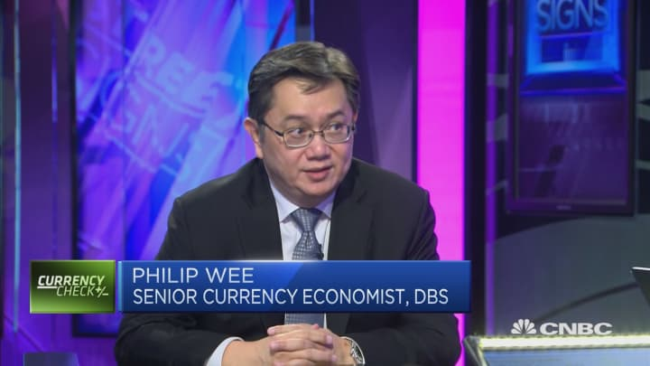 Currency markets don't pay much attention to geopolitics: DBS