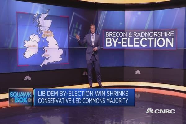 Pro-EU Lib Dems gain another seat in UK Parliament