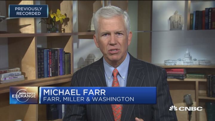 Farr: Markets are repricing risk, and that makes sense