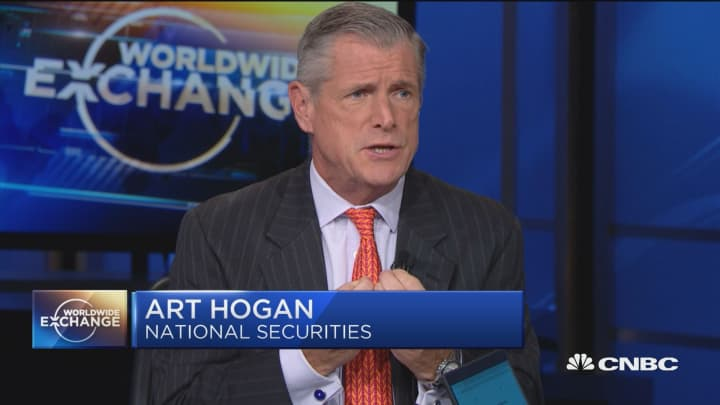 Hogan: The bigger market concern is the rhetoric around US-China trade