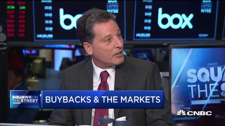 S&P Global's Howard Silverblatt: Stock buybacks are slowing