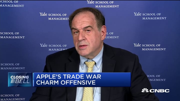 Yale's Sonnenfeld on corporate strategies to win Pres. Trump's favor