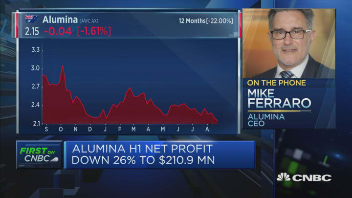 Alumina: We are well-placed in the aluminum market