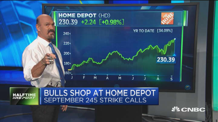Where traders think Home Depot's headed. Plus: A bet on an energy name