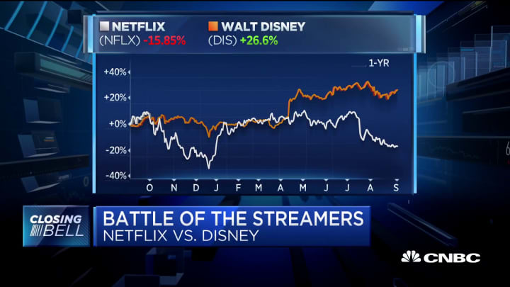 The challenges facing Netflix and Disney in the streaming war
