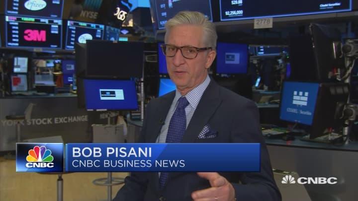 Post-Market Wrap: September 16, 2019