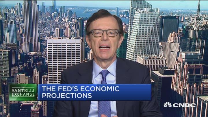 Santelli Exchange: Not central bank coordination, it is emulation