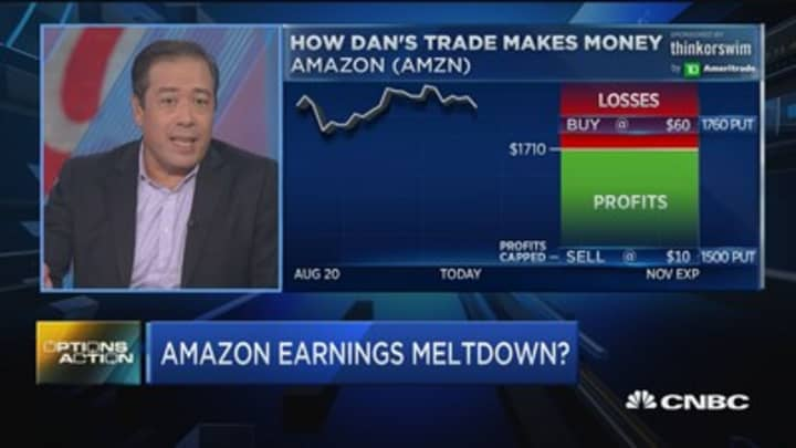 Here's why one trader thinks Amazon will fall on earnings