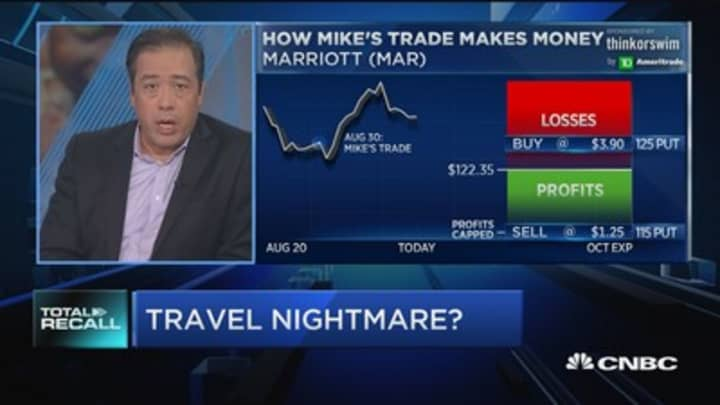 Here's how one trader is playing Marriott