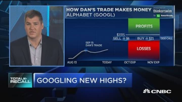 What one trader's doing to manage his Alphabet trade