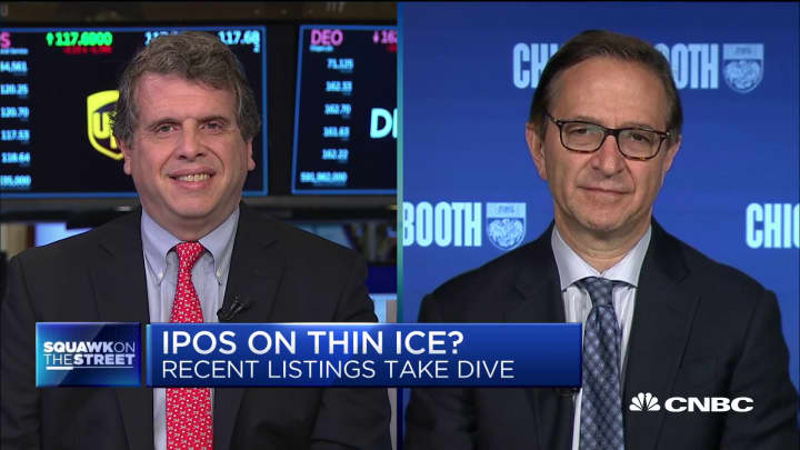 Why this expert says IPO window closing