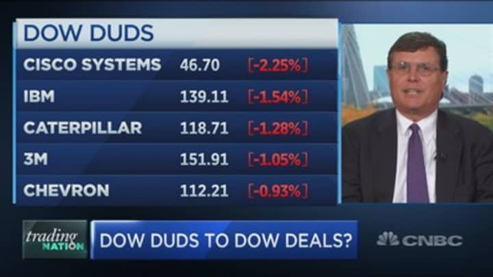 These Dow dogs could be about to bounce, traders say