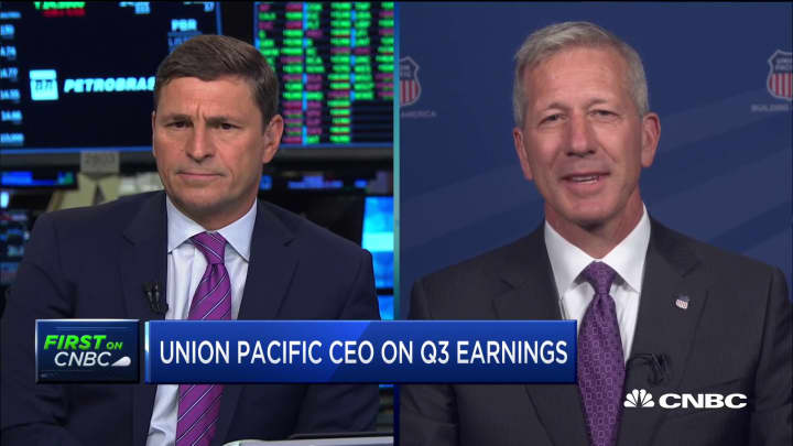 Union Pacific CEO: The industrial economy is slowing