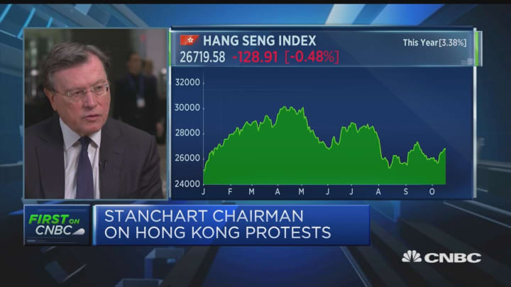 Banks in Hong Kong showing resilience amid unrest, Standard Chartered chair says