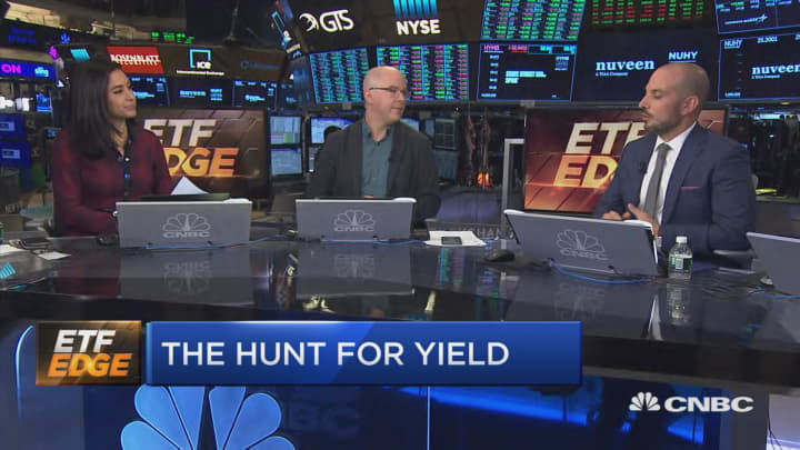 ETF Edge, October 21, 2019