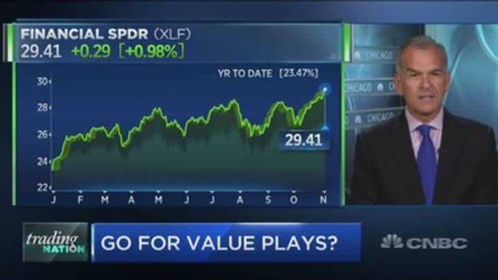 Flipboard: Market rotation could push stocks up higher than people think, $5B fund manager says