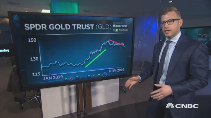 Here's why gold is the best bet into the new year