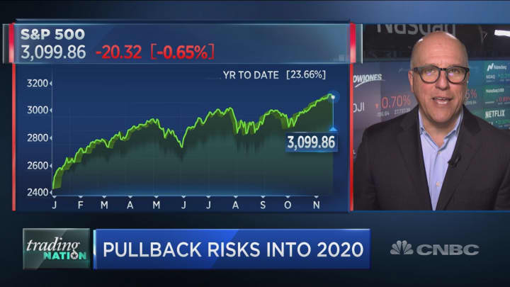 All-star investor Richard Bernstein curbs bullishness, warns fundamentals are eroding
