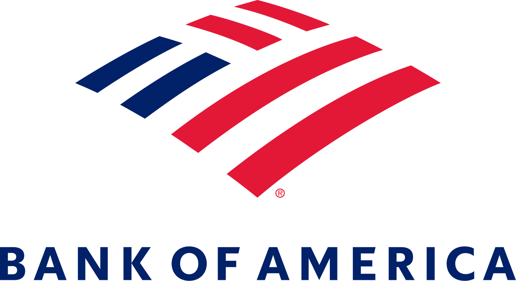 Bank of America Advantage Plus Banking®
